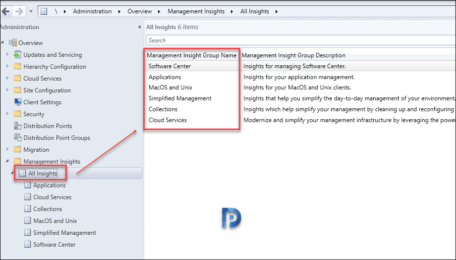 SCCM Management Insights