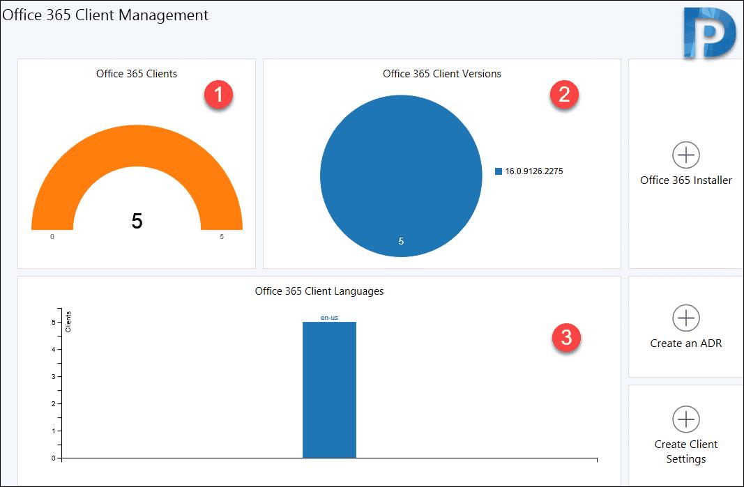 SCCM Office 365 Client Management Dashboard