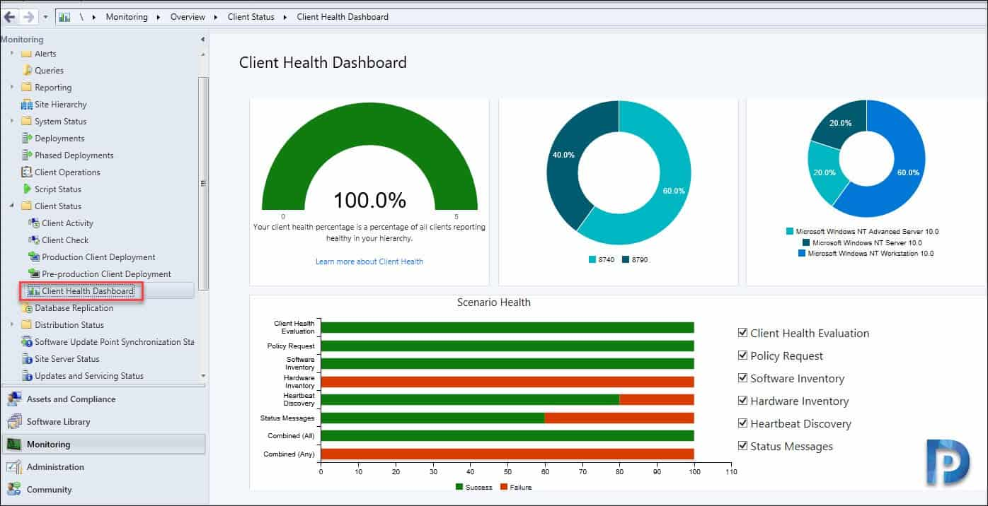 Client health dashboard