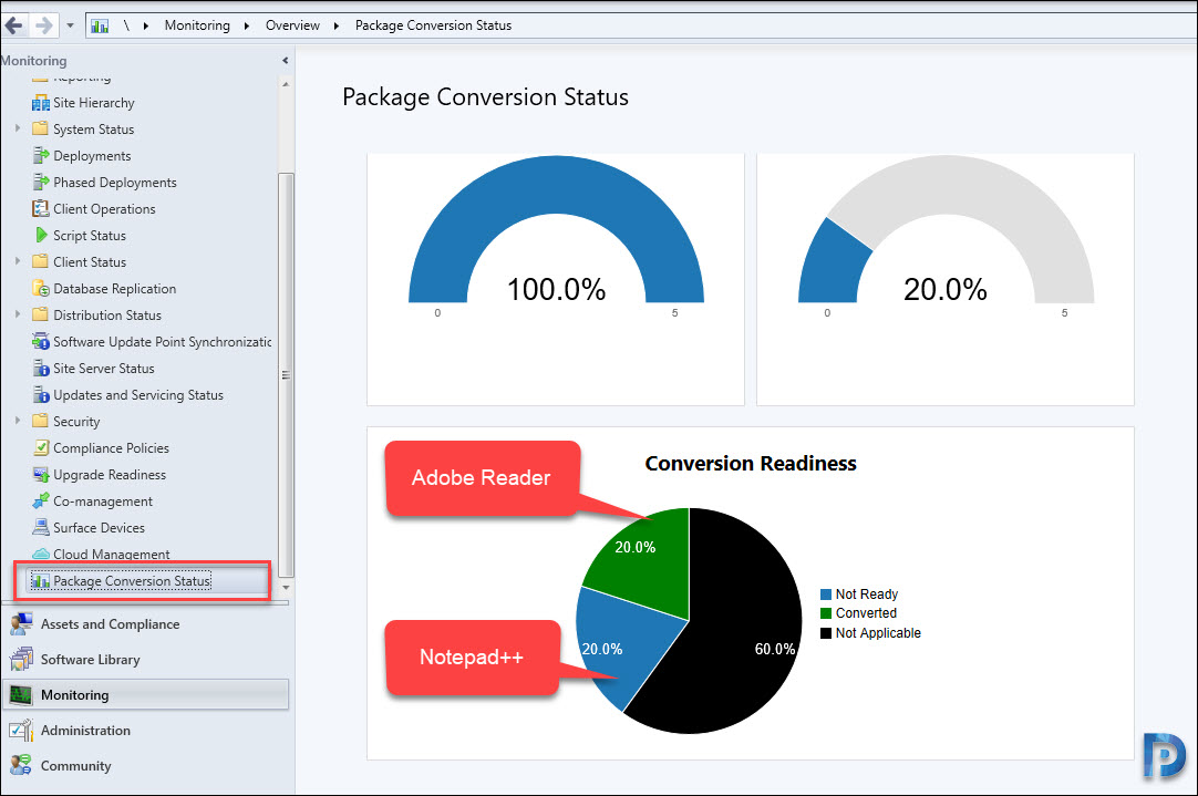 Package Conversion Manager in SCCM