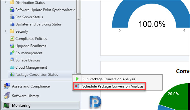 Schedule package conversion analysis