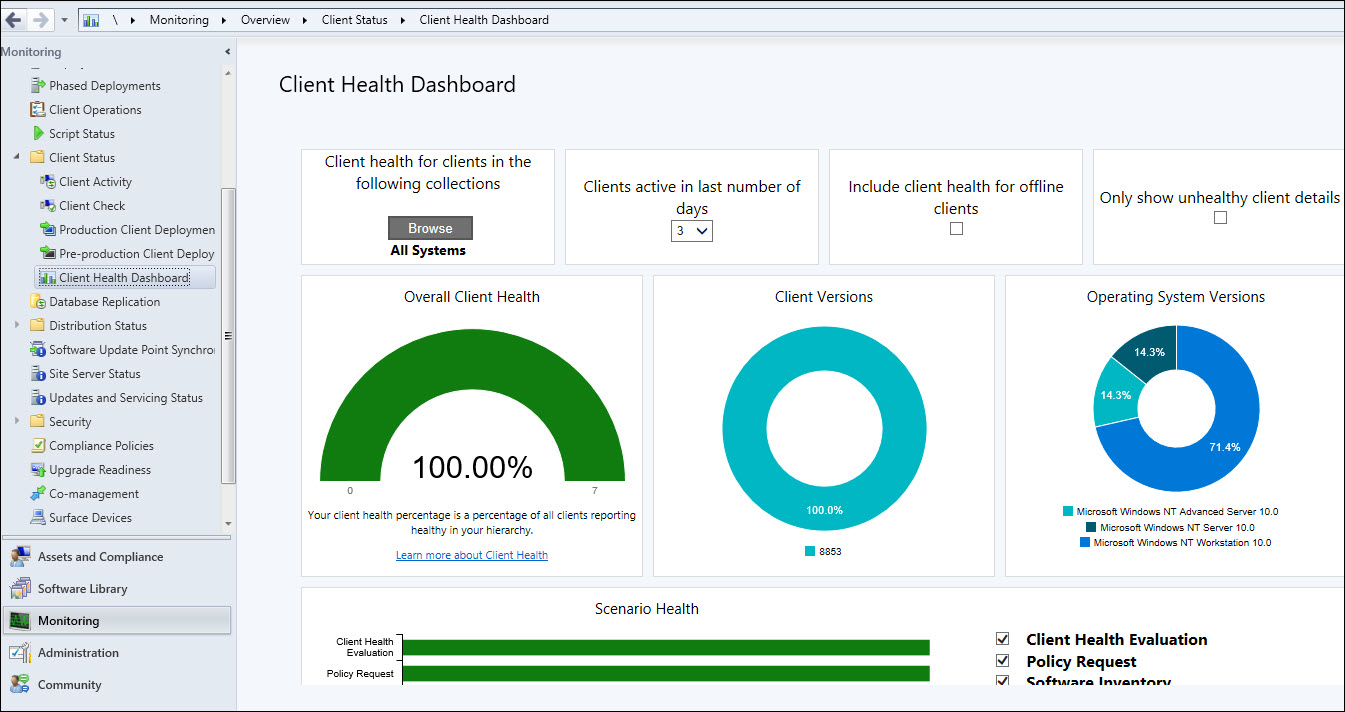 SCCM Client Health Dashboard