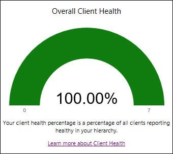 client health percentage