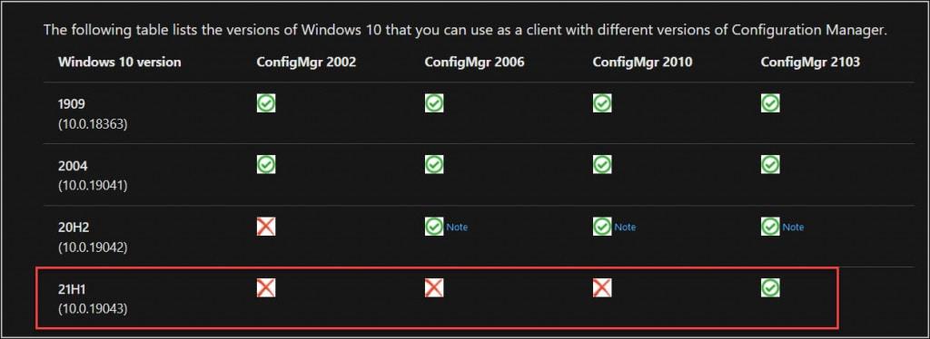 ConfigMgr Windows 10 21H1 Support
