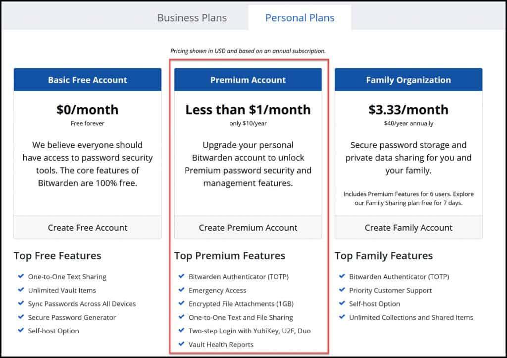 Bitwarden Premium Account