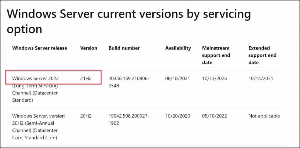 Get Windows Server 2022 updates in ConfigMgr